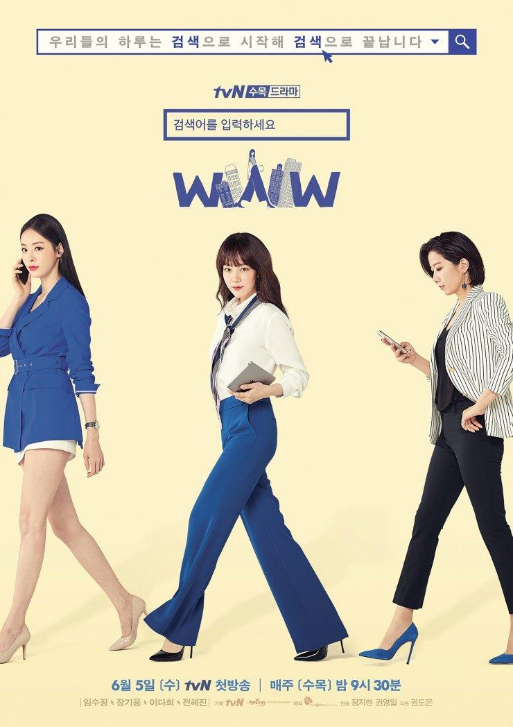 K-drama Viki - Search: WWW - Resenha k-dramas e viki
