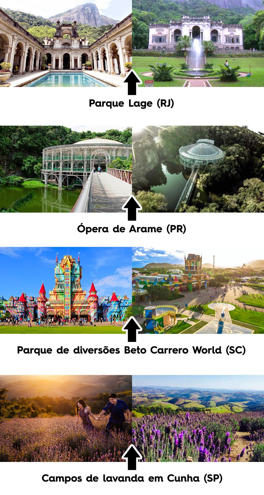 Entrevista com UNVS: fãs do Brasil - lugares no Brasil